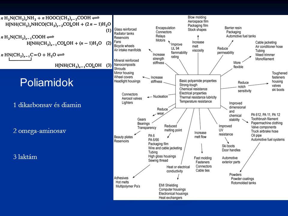 Poliamidok 1 dikarbonsav és diamin 2 omega-aminosav 3 laktám