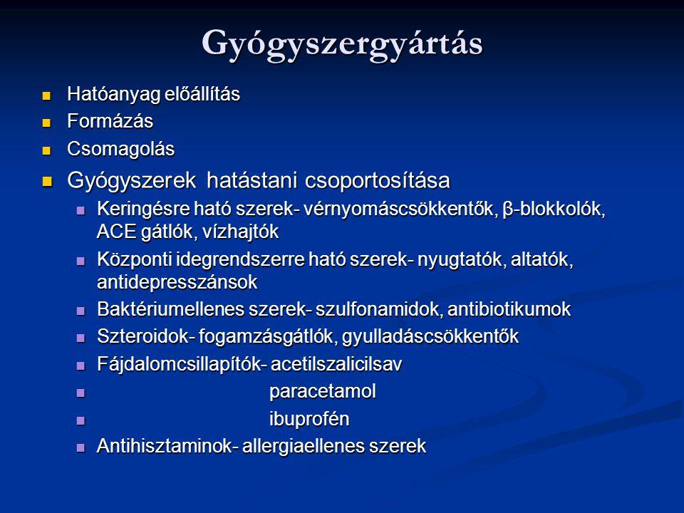 Gyógyszergyártás Gyógyszerek hatástani csoportosítása