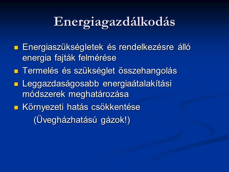 Energiagazdálkodás Energiaszükségletek és rendelkezésre álló energia fajták felmérése. Termelés és szükséglet összehangolás.