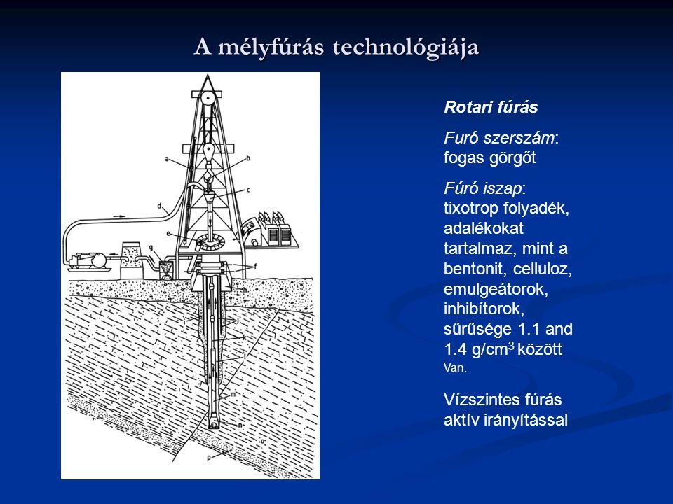 A mélyfúrás technológiája