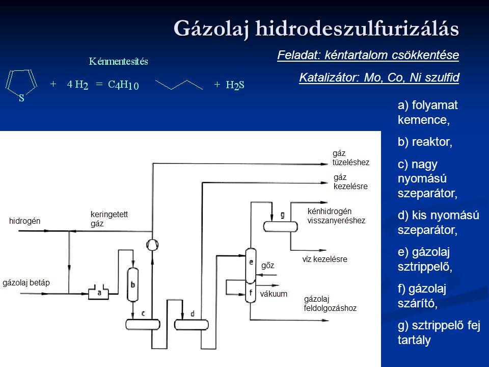 Gázolaj hidrodeszulfurizálás