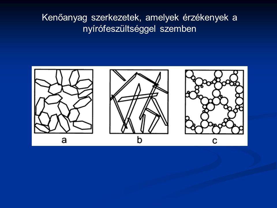 Kenőanyag szerkezetek, amelyek érzékenyek a nyírófeszültséggel szemben
