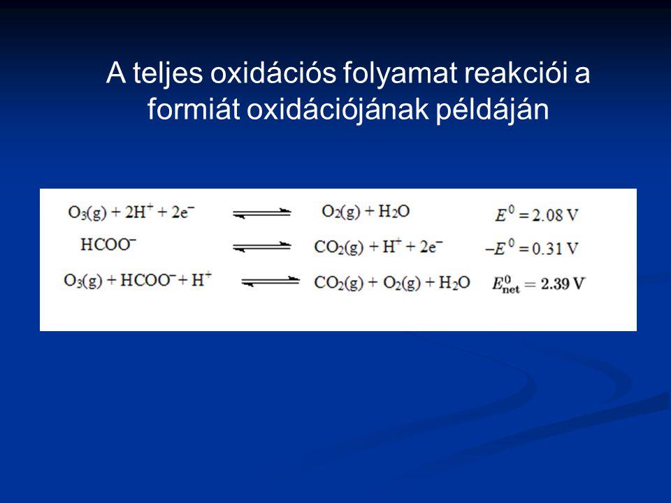 A teljes oxidációs folyamat reakciói a formiát oxidációjának példáján
