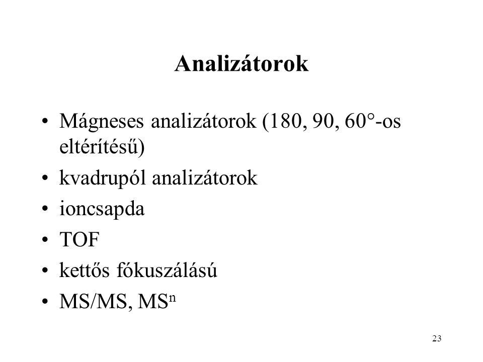 Analizátorok Mágneses analizátorok (180, 90, 60°-os eltérítésű)