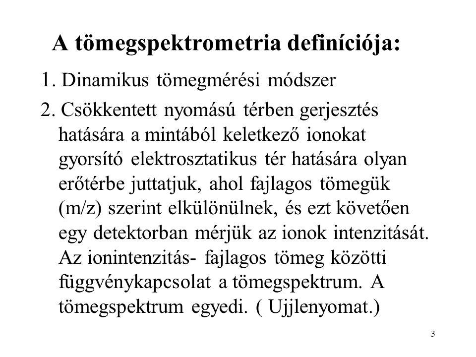 A tömegspektrometria definíciója: