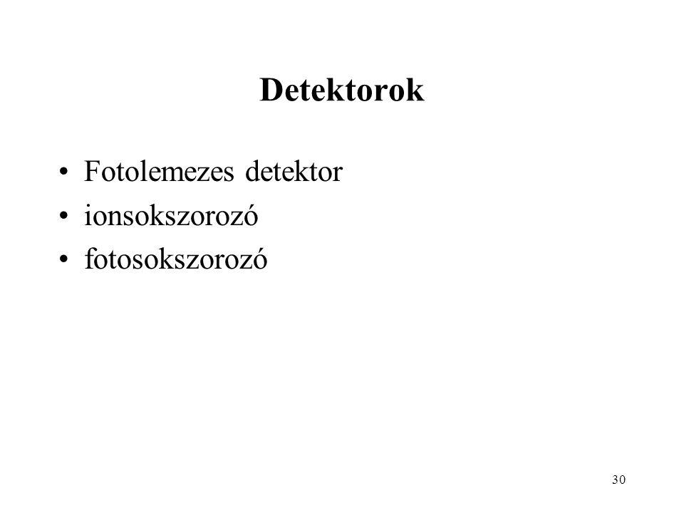 Detektorok Fotolemezes detektor ionsokszorozó fotosokszorozó