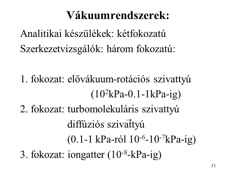 Vákuumrendszerek: Analitikai készülékek: kétfokozatú