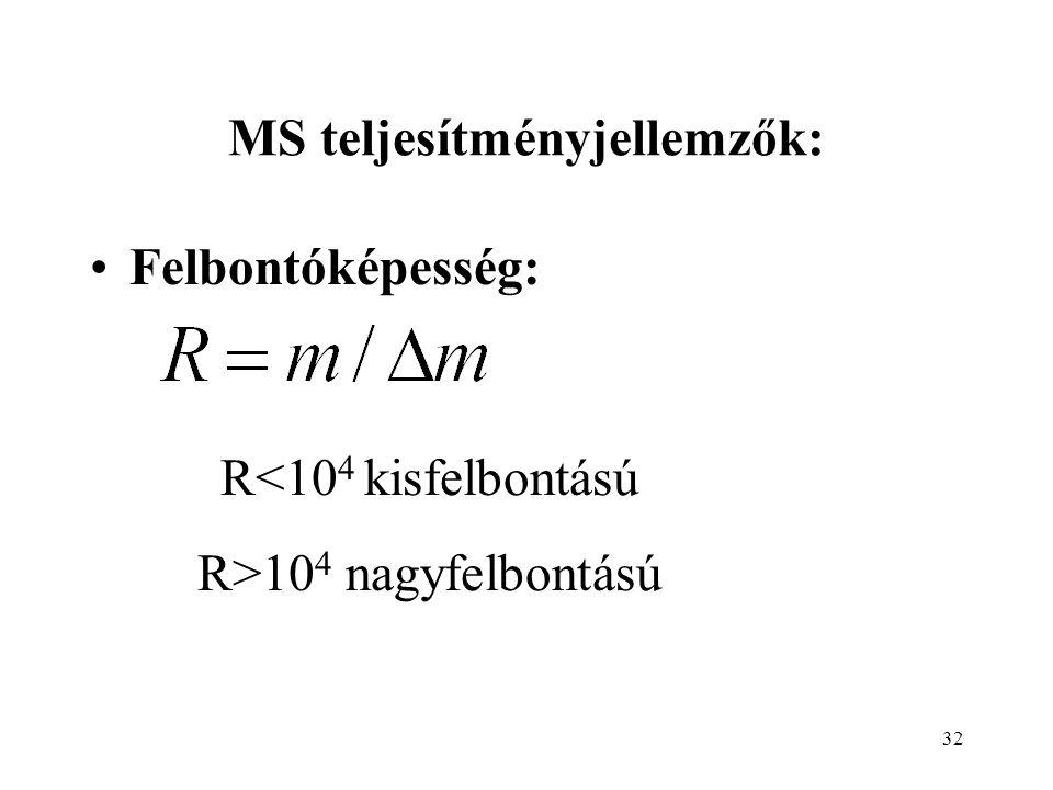 MS teljesítményjellemzők:
