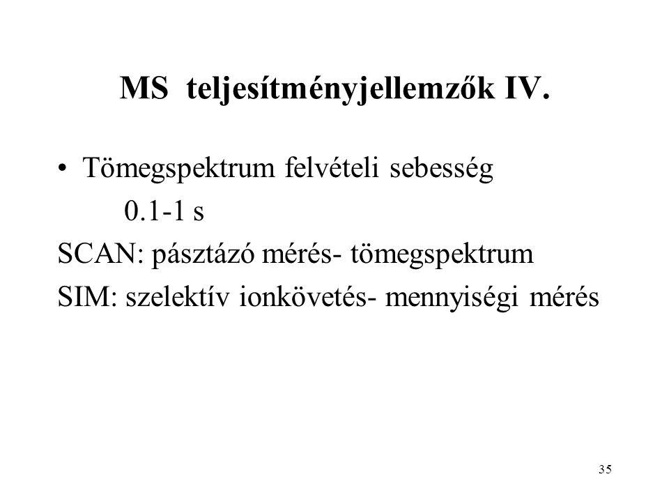 MS teljesítményjellemzők IV.
