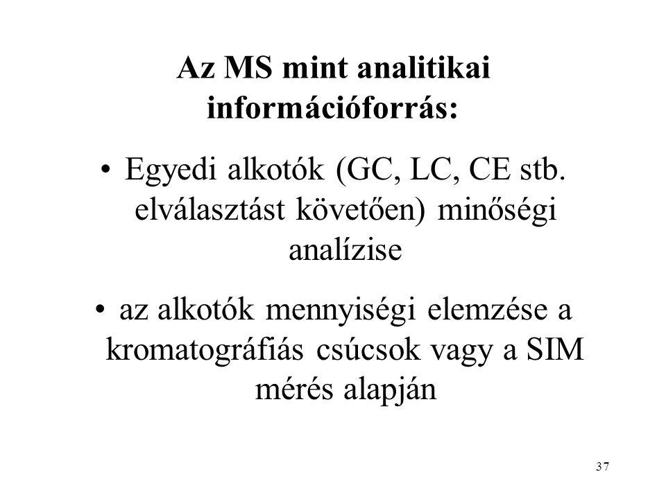 Az MS mint analitikai információforrás: