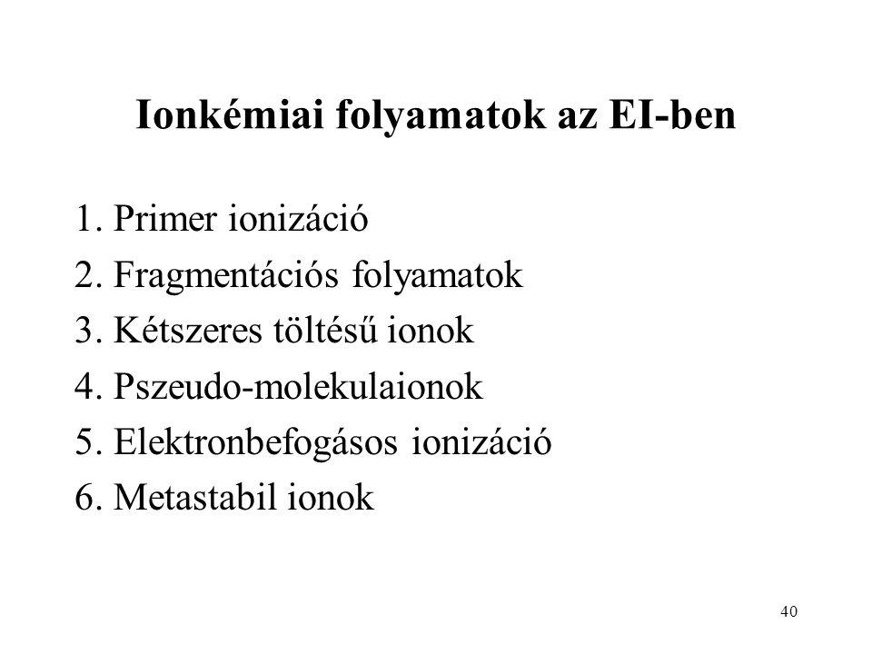 Ionkémiai folyamatok az EI-ben