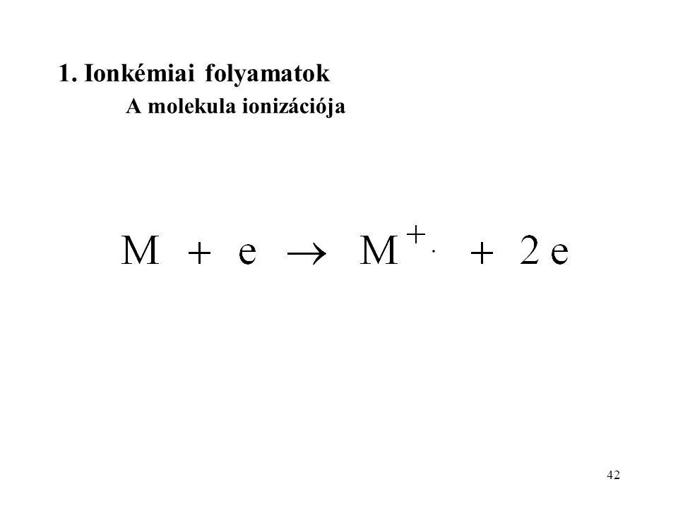 1. Ionkémiai folyamatok A molekula ionizációja