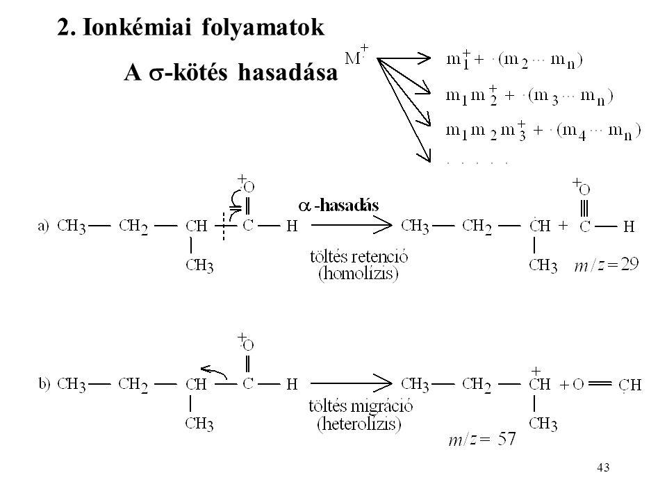 2. Ionkémiai folyamatok A -kötés hasadása