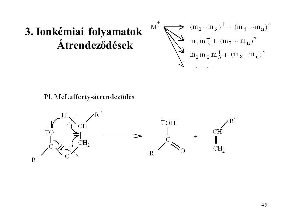 3. Ionkémiai folyamatok Átrendeződések