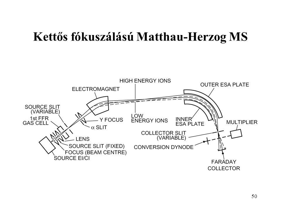 Kettős fókuszálású Matthau-Herzog MS