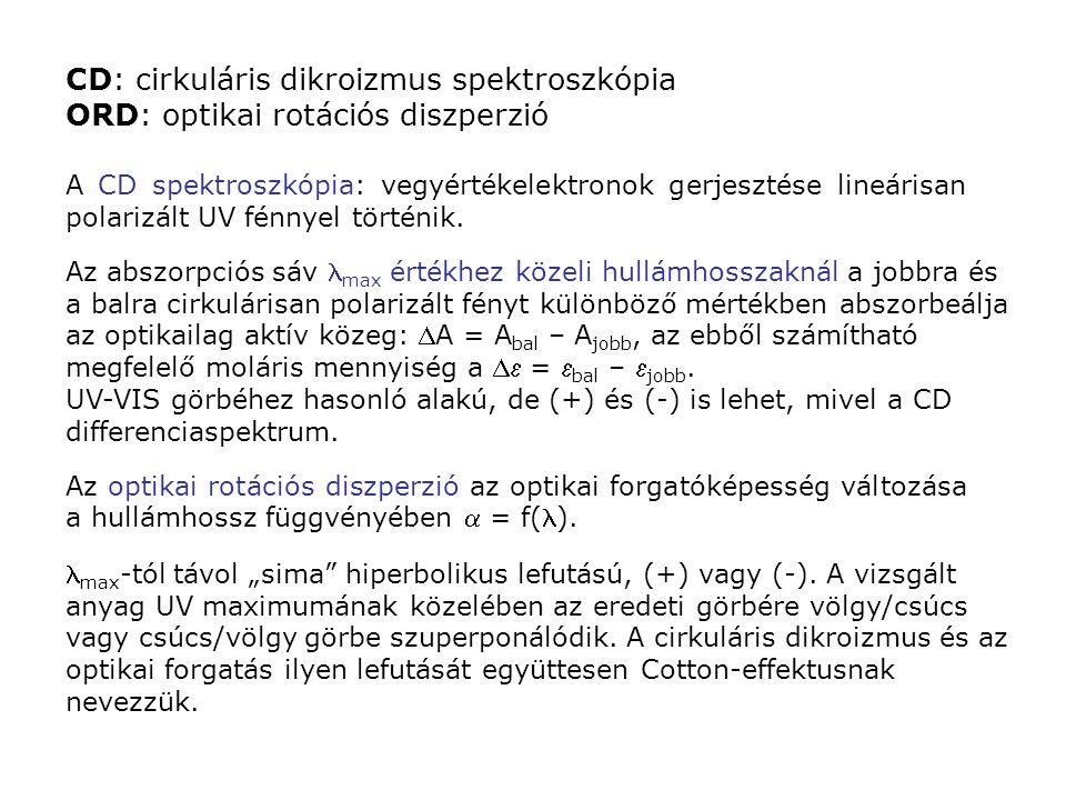 CD: cirkuláris dikroizmus spektroszkópia