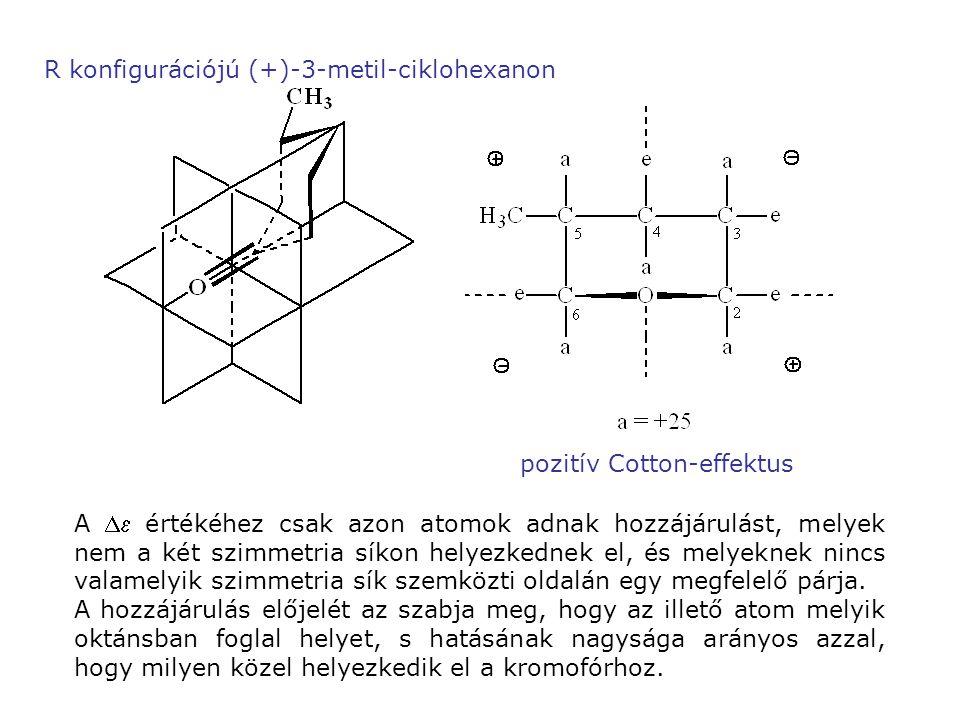 R konfigurációjú (+)-3-metil-ciklohexanon
