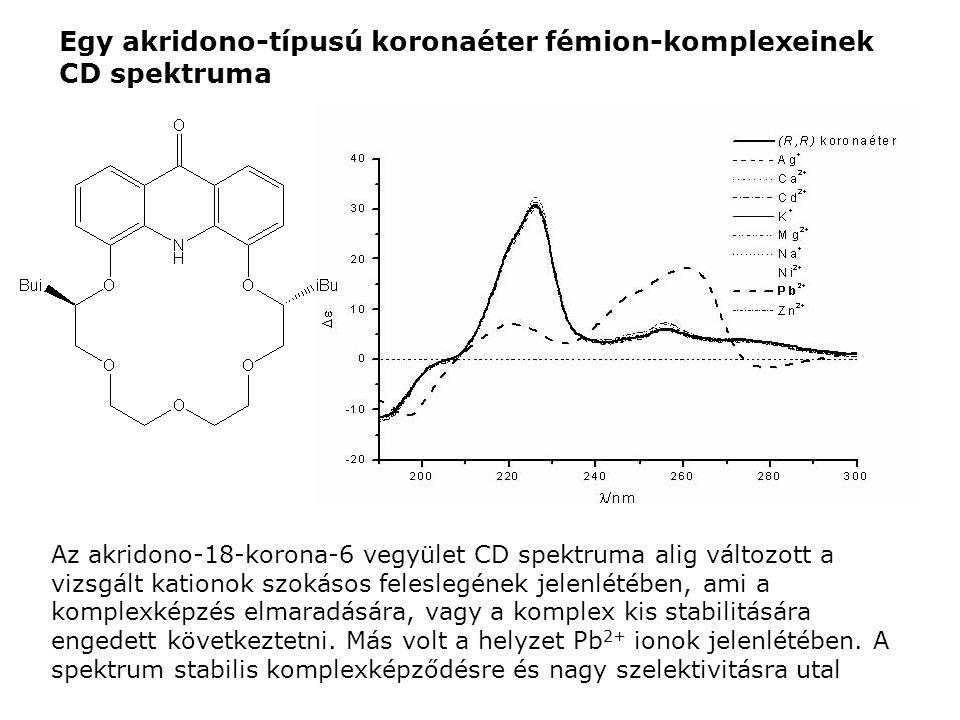 Egy akridono-típusú koronaéter fémion-komplexeinek CD spektruma