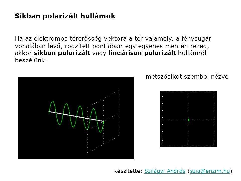 Síkban polarizált hullámok