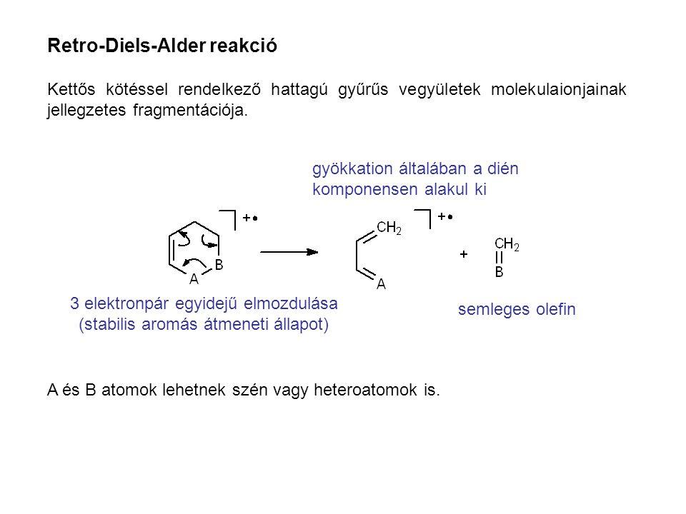 Retro-Diels-Alder reakció