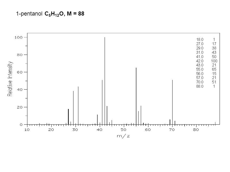 1-pentanol C5H12O, M = 88