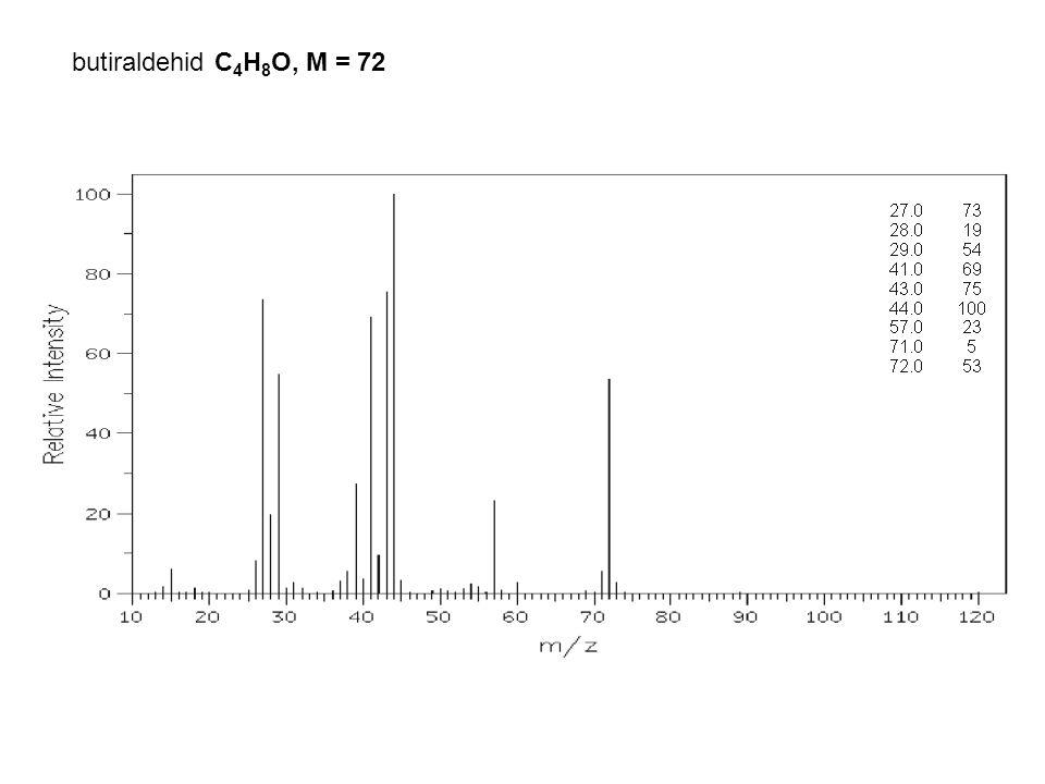 butiraldehid C4H8O, M = 72
