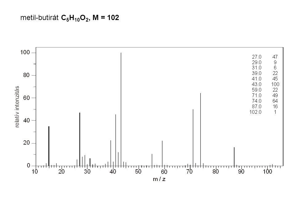 metil-butirát C5H10O2, M = 102