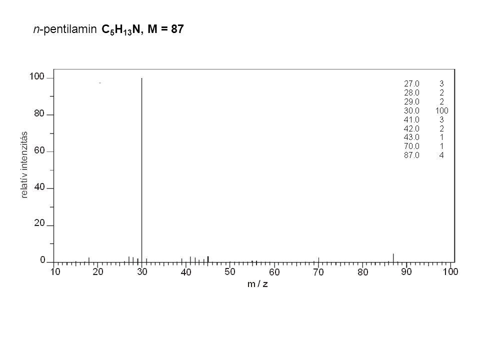 n-pentilamin C5H13N, M = 87