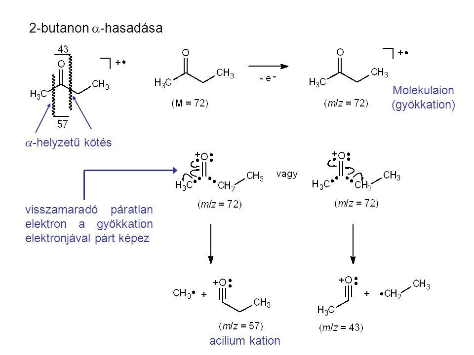 2-butanon a-hasadása Molekulaion (gyökkation) a-helyzetű kötés