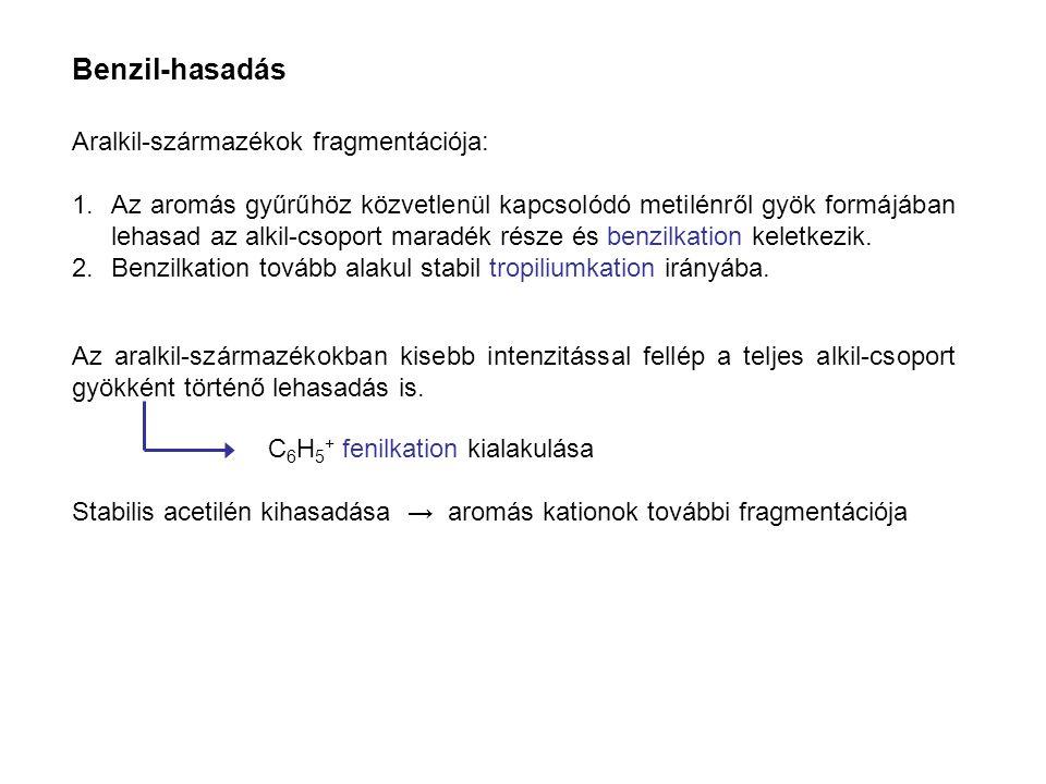 Benzil-hasadás Aralkil-származékok fragmentációja: