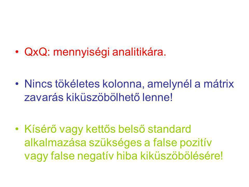 QxQ: mennyiségi analitikára.