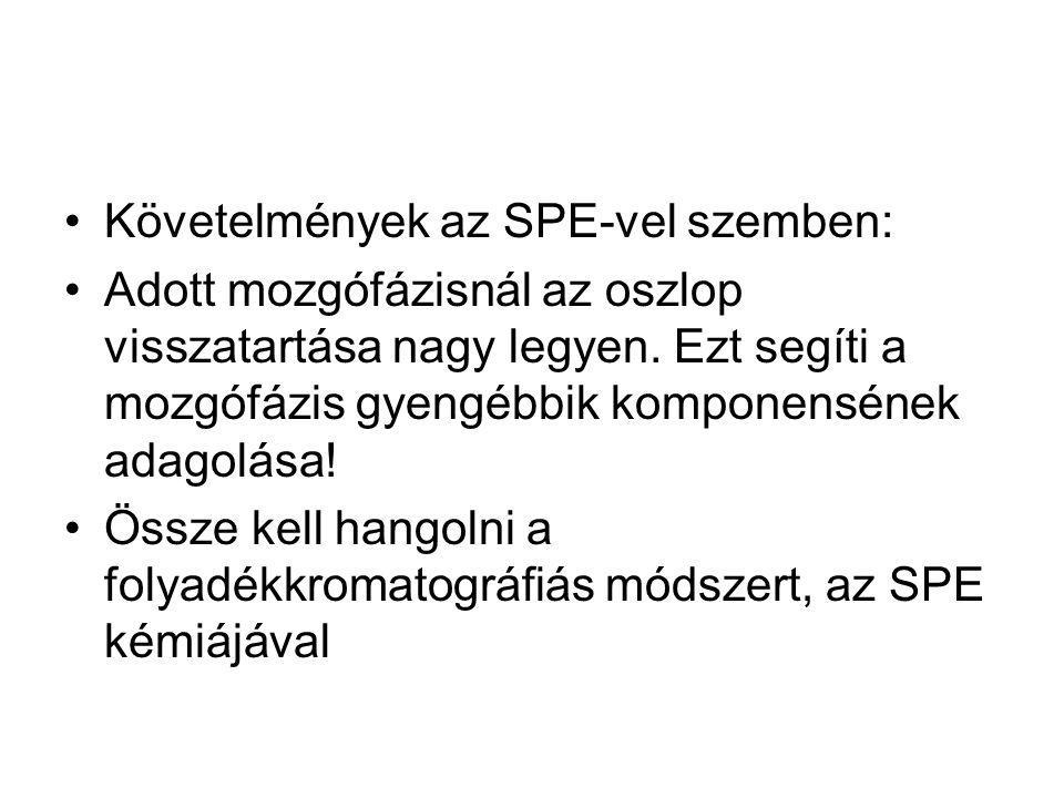 Követelmények az SPE-vel szemben: