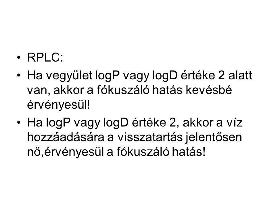 RPLC: Ha vegyület logP vagy logD értéke 2 alatt van, akkor a fókuszáló hatás kevésbé érvényesül!