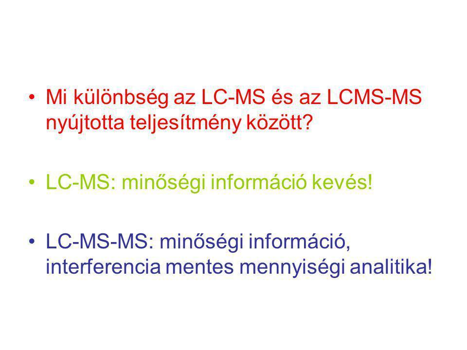 Mi különbség az LC-MS és az LCMS-MS nyújtotta teljesítmény között