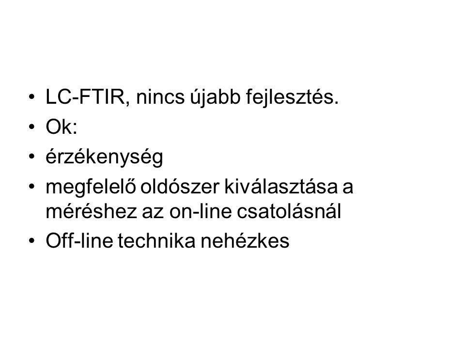 LC-FTIR, nincs újabb fejlesztés.