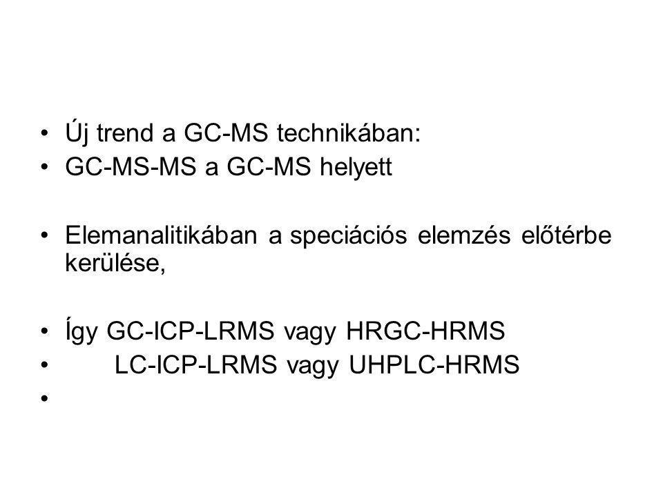 Új trend a GC-MS technikában: