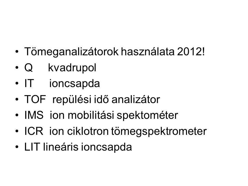 Tömeganalizátorok használata 2012!