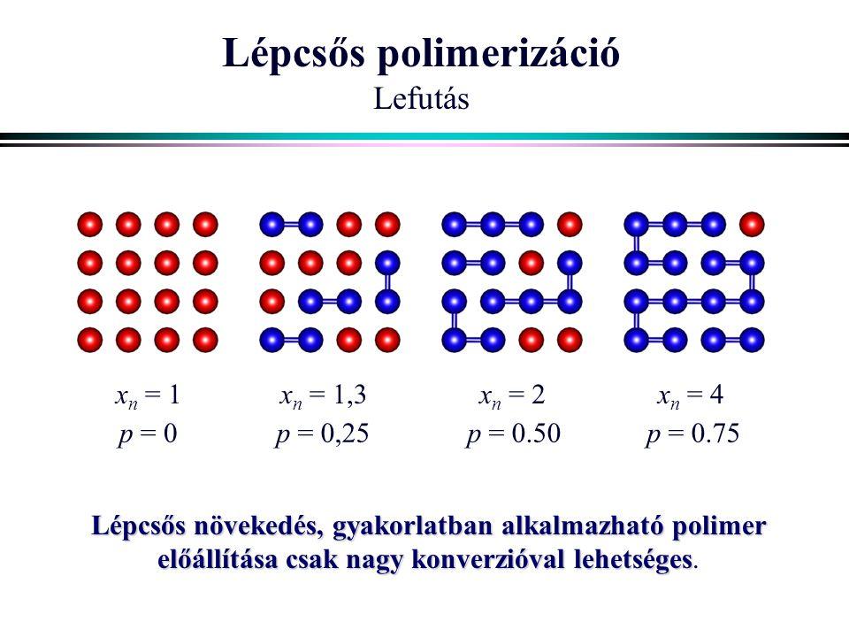 Lépcsős polimerizáció Lefutás