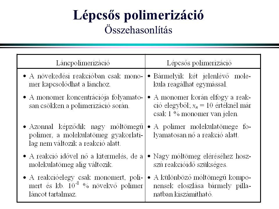 Lépcsős polimerizáció Összehasonlítás