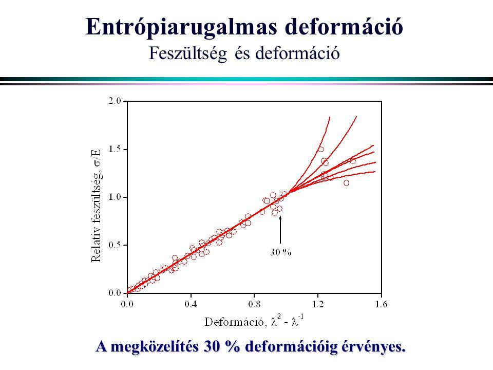 Entrópiarugalmas deformáció Feszültség és deformáció