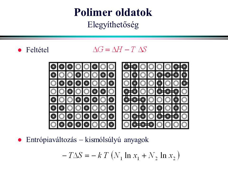 Polimer oldatok Elegyíthetőség
