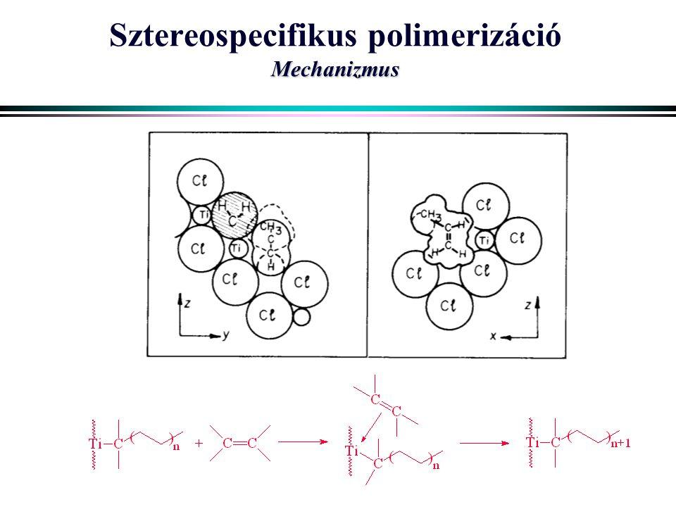 Sztereospecifikus polimerizáció Mechanizmus