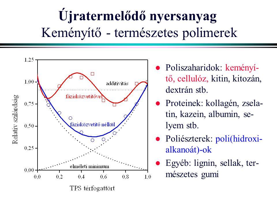 Újratermelődő nyersanyag Keményítő - természetes polimerek