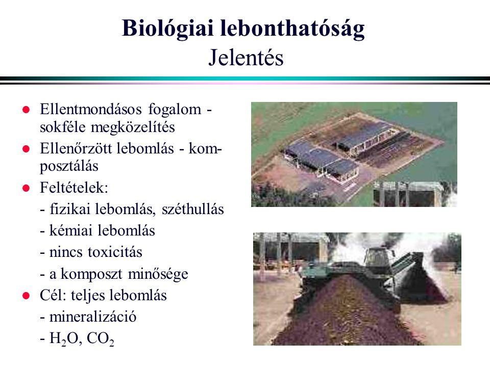 Biológiai lebonthatóság Jelentés