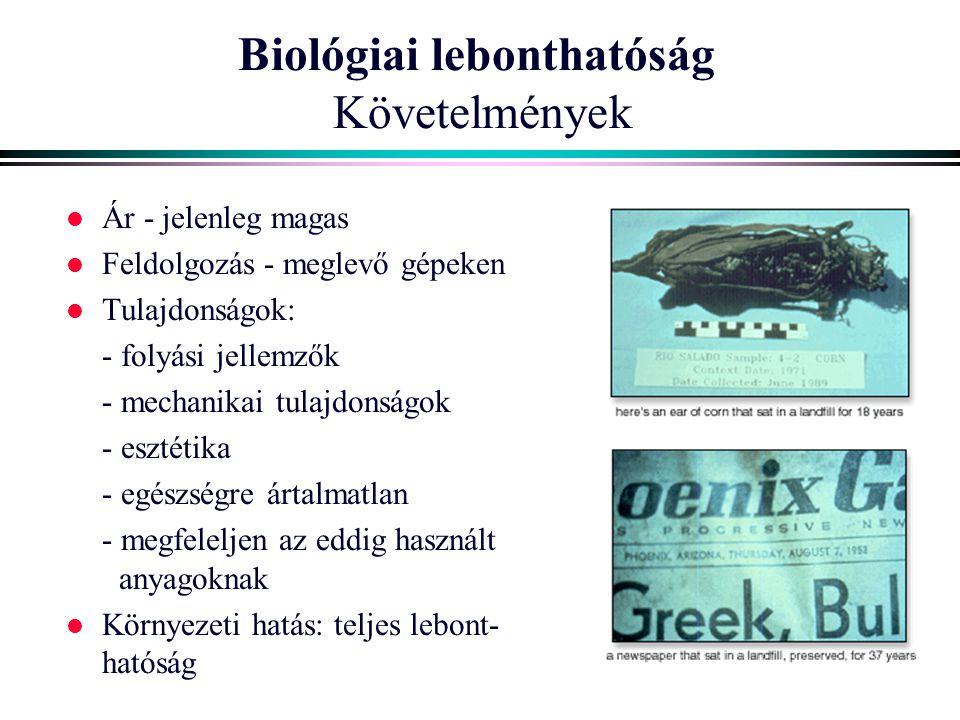 Biológiai lebonthatóság Követelmények