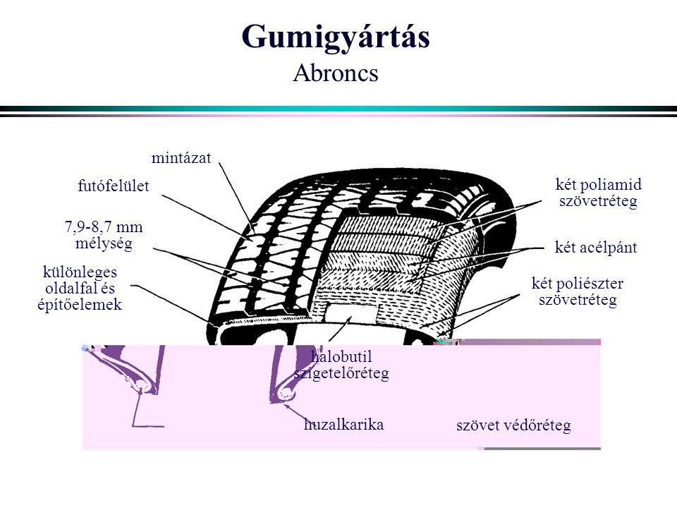 Gumigyártás Abroncs mintázat futófelület két poliamid szövetréteg