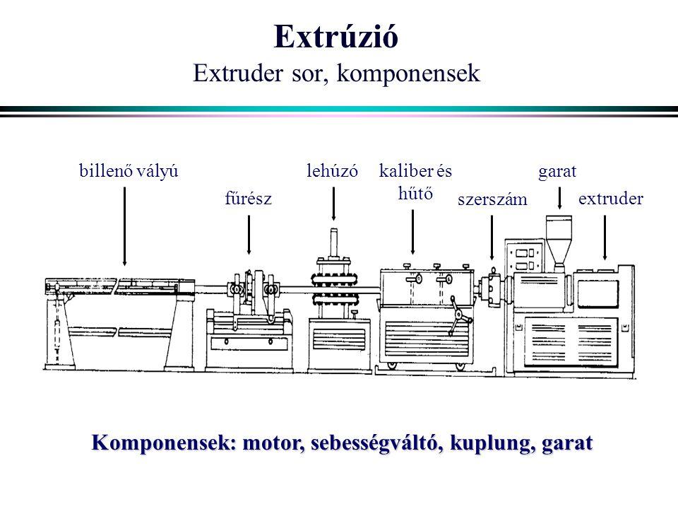 Extrúzió Extruder sor, komponensek