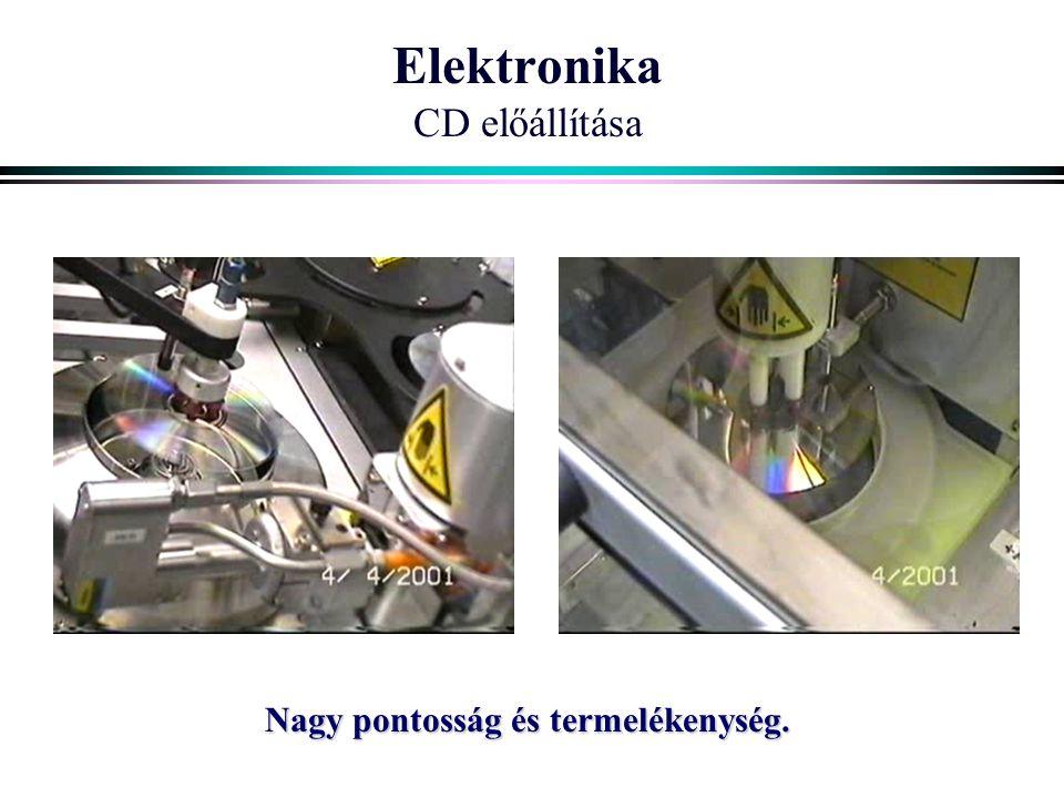 Elektronika CD előállítása