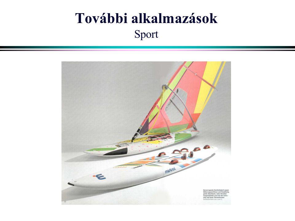 További alkalmazások Sport