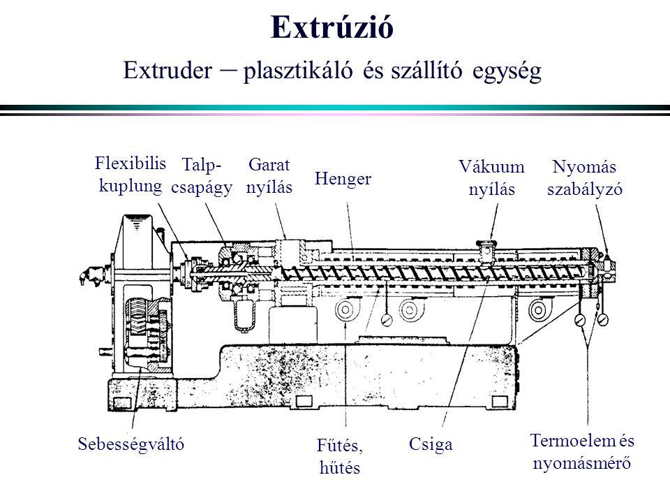 Extrúzió Extruder – plasztikáló és szállító egység